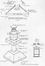 Clayart thread 'kiln shed design' geil kiln controller wiring diagram standard 6 geil kiln controller wiring diagram standard