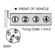 1988 chevy s 10 distributor electrical problem 1988 chevy s 10 4 firing order is below