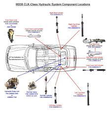 slk 230 radio wiring diagram dolgular com slk radio removal at Slk 230 Radio Wiring Diagram
