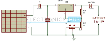 solar battery charger circuit using lm voltage regulator here is the simple solar battery charger circuit designed to charge a 5 14v battery