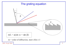 9 jgr 19 apr 2001 9 the grating equation m a sin sin a m order of diffraction most often 1