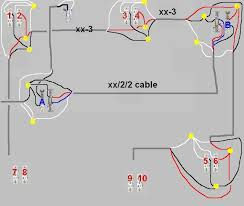 wiring diagram for duplex receptacle the wiring diagram split receptacle wiring diagram nilza wiring diagram