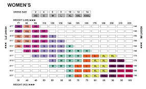 Women S Clothing Size Chart By Height And Weight Karuna Racing Epix Gear Sizing