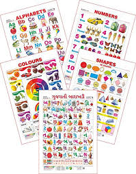 Spectrum Educational Large Wall Charts Set Of 5