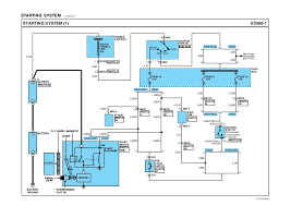 hyundai starex alternator wiring diagram hyundai discover your hyundai hd65 hd72 hd78 electrical troubleshooting manual