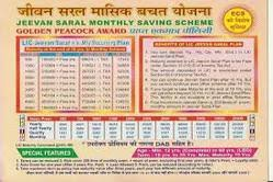 Jeevan Sathi Lic Plan Chart Withdrawn Plans Information Service Lic Whole Life Policy
