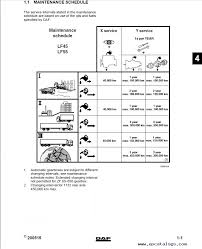 daf cf wiring diagram daf image wiring diagram daf wiring diagram wiring diagram and schematic design on daf cf85 wiring diagram