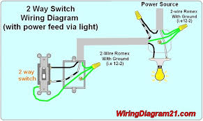 2 way light switch wiring diagram house electrical incredible for single pole light switch wiring at House Switch Wiring Diagram