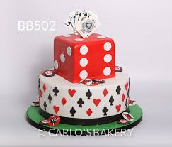 Carlos Bakery New Cakes For The Guys