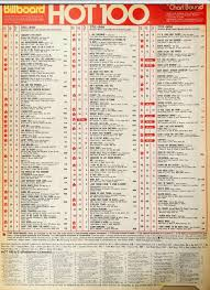 1976 Music Charts Pin By Thomas Brewster On Dj In 2019 Music Charts