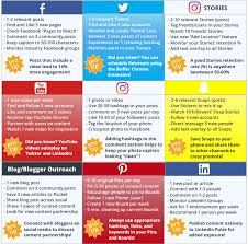 Social Media Content Ideas: 20 Ways to Grow Your Following