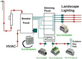 surge protector wiring diagram surge image wiring surge protector wiring diagram wiring diagram and hernes on surge protector wiring diagram