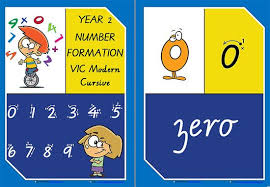 Colour Formation Chart Year 2 Handwriting Number Formation Colour Charts