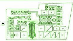 mazda fuse box diagram circuit wiring diagrams 2004 mazda 3 fuse box diagram