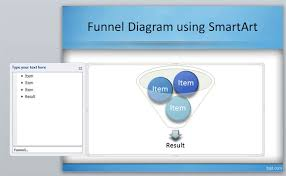 How To Create A Funnel Chart Create A Funnel Diagram In Powerpoint Using Smartart