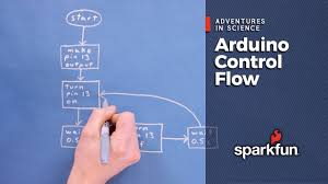Arduino Program Flow Chart Arduino Control Flow