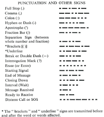 Morse Code Letter Chart Morse Code Letters And Symbols Chart All Home Improvement