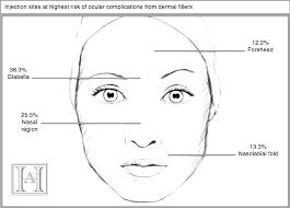 Lip Filler Chart Blind To The Risk 4 Ways To Avoid Blindness From Dermal