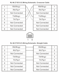 rj45 crossover cable wiring diagram wiring diagrams and schematics cat5e wiring diagram for gigabit nilza