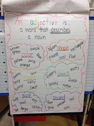 How To Create A Flip Chart Adjectives Create A Flip Chart With This Idea Adjective