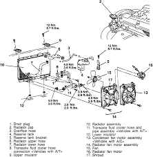 diagrams of the 2000 pontiac bonneville engine cooling system buick 3 8l engine coolant diagram simple wiring diagram schemabuick 3 8l engine coolant diagram wiring