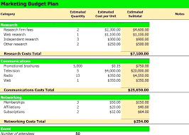 Sample Expense Sheets Business Expense Spreadsheet Template Sample Budget 9 Financial