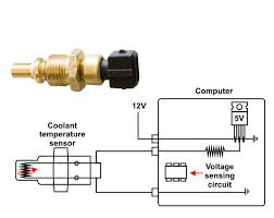 inside a car coolant temperature sensors a coolant temperature sensor the full sensor is located in a coolant passage that sits before a thermostat and is connected to the engine control and