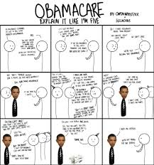 Obamacare Explained An Explanation Of Obamacare