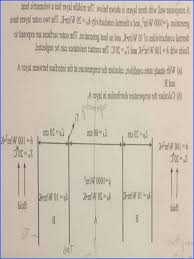 algebra 2 function operations and position worksheet answers