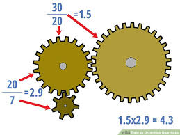 image titled determine gear ratio step 7