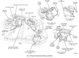 wiring diagram 96 jeep cherokee wiring image 96 jeep cherokee engine wiring diagram on wiring diagram 96 jeep cherokee