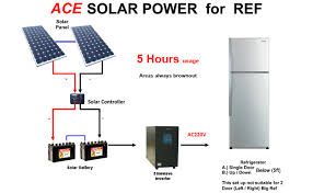 solar panels price solar panel price raon solar panel price raon images