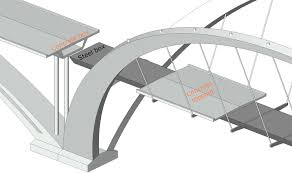 Steel Arch Truss Design Icdas Dk 603280