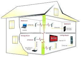 wiring house for ethernet house wiring house ethernet cable wiring house for ethernet wire house for smart wiring of your house tips and guide hard wiring house for ethernet