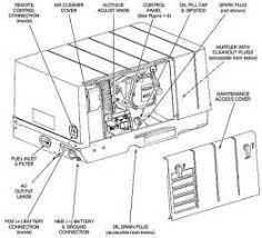 onan 4000 wiring diagram images 5kw generator onan wiring circuit onan 4000 generator parts diagram onan wiring diagram