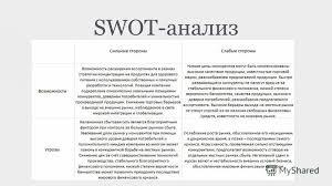 Дипломная работа swot анализ на примере ООО Каскад  swot анализ диплом
