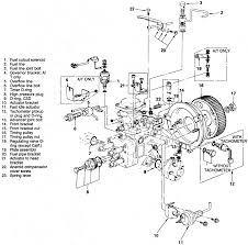 2004 isuzu npr wiring diagram 2004 discover your wiring diagram isuzu fuel pump diagram