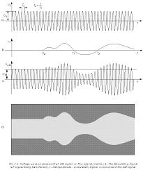 jaguar mk2 wiring diagram images way radio block diagram wiring diagram website