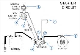 continuouswave whaler reference electric starting pictoral diagram of electric start circuit