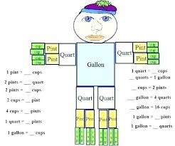 Conversion Chart Quarts To Cups 3 12 Quarts To Cups Avalonit Net