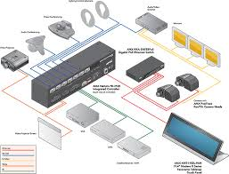 amx trade site ni 3100 netlinx® integrated controller click here for larger pdf image