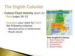Settlement Of The New England Colonies Chart The Colonial Era Chapters 2 Ppt Download