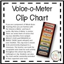 Voice O Meter Noise Level Clip Chart