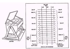 phase relationship figure 3 14 diagram of the portable power distribution panelboard generator watch while standing a generator watch you must be alert and respond quickly