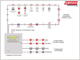 addressable smoke detector wiring diagram autoctono me in techrush me Simplex Smoke Detector Wiring Diagrams at Apollo Xp95 Smoke Detector Wiring Diagram