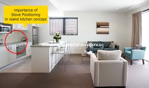 Mirrors In Bedrooms Feng Shui Kitchen Feng Shui Master