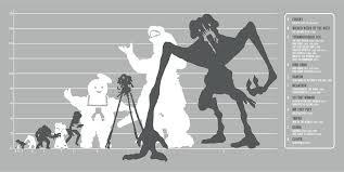 Monster Height Chart The Biggest Movie Monster Ever Krulwich Wonders Npr