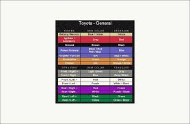 1993 toyota camry xle a diagram factory wiring harness color code graphic