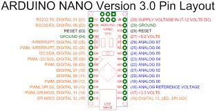 The following image shows the complete pinout of arduino nano board. Trying To Identify Pins Arduino Nano 3 0 Programming Questions Arduino Forum