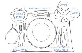 table place setting. the right way to set a formal table. take lesson in place settings table setting e